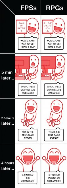 FPS vs RPG // funny pictures - funny photos - funny images - funny pics - funny quotes - #lol #humor #funnypictures