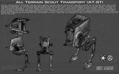 All Terrain-Scout Transport ortho [New] by unusualsuspex on DeviantArt Nave Star Wars, Star Wars Rpg, Star Wars Ships, Shadow Wolf, Civil War Art, Combat Armor, Tank Armor, Star Wars Vehicles, Star Wars Models