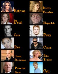 Hunger Games Movie Cast -