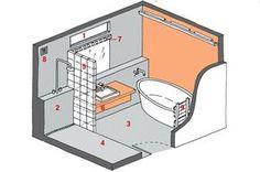 Salle de bains : réussir son aménagement avec les astuces bricolage de Système D.
