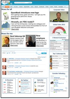 salesforce intranet homepage example