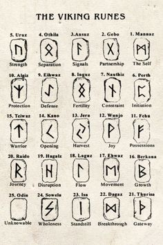 Reading Rune Stones is truly amazing - they offer incredible personal insights. I make my own sets from smooth oval stones collected from a local beach.