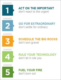 5 choices by franklin covey Goals Planner, Life Planner, Self Development, Personal Development, Franklin Covey Planner, Employee Retention, Study Skills, Paper Organization, Time Management Tips