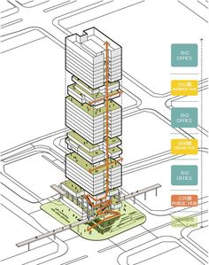 Transsion Tower, Building in 'Spirits of the Internet' by Aedas Architecture Concept Diagram, Architecture Board, Green Architecture, Architecture Portfolio, Architecture Design, Classical Architecture, Architecture Program, Architecture Diagrams, Building Concept