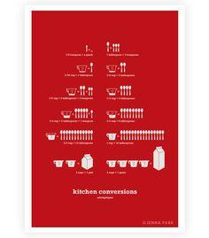 Red Kitchen Conversi