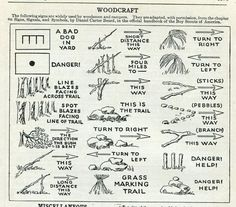 Camping Hiking Scouting Signals