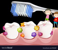 Dental Activities for Kids - Todo Sobre La Salud Bucal 2020 Learning English For Kids, Kids English, Kids Health, Dental Health, Good Habits For Kids, Cute Baby Cartoon, Dental Kids, Islam For Kids, Health Activities