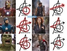 """The symbol of the new tattoo by Robert is a Modifr ed logo of the Avengers with the number """"6"""" inside-according to the number of  superheroes in the original team. Reddit users decided to """"decrypt"""" the image  and found on it a""""business card""""of each of the characters: - --Mjolnir-Thor's hammer; -Iron Man reactor; -Arrow of the Hawkeye; -Captain America's shield; -The symbol of the Black Widow in the from of an hourglass as on a spider's body; -Hulk's screaming face  #avengersinfinitywar…"""