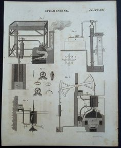 1820 Steam Engine Pumps, Paddles, Engineering, Power Generation. Original…