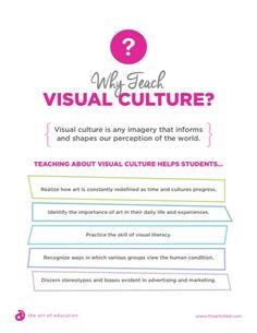 (NEW) Visual Culture - The Art of Education University High School Art, Middle School Art, Importance Of Art, Art Education Resources, Art Criticism, Art Classroom, Teaching Art, Art Lessons, Art Handouts