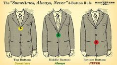When it comes to buttons, follow these easy rules. | 25 Life-Changing Style Charts Every Guy Needs Right Now