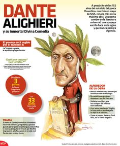 A propósito de los 752 años del natalicio de Dante Alighieri, ocurrido un 29 de mayo de 1265, conoce por que su obra inmortal, la Divina Comedia, está regída por el número 3. #InfografíaNotimex