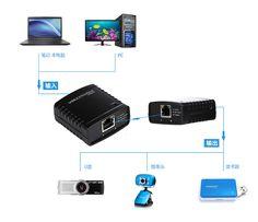 دیجیک - دستگاه افزایش طول USB 2.0 تا 100 متر