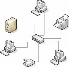 A computer network is any computer/device connected together either wirelessly or transmision media.