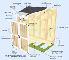 Lean-To shed plans: The Easiest to Follow Shed Plans Online