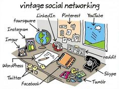 Vintage Social Networking.  How social networking worked before social networks.