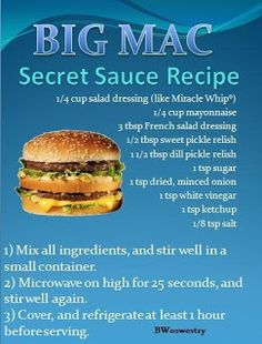 McDonald's Big Mac sauce... This is great to have since I don't eat fast food anymore. Make a healthier big Mac at home. Yay!