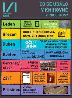 Co se událo v knihovně v roce 2015