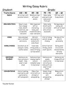 This is a Six Traits Writing rubric you can use to quickly and accurately grade essays.  ...