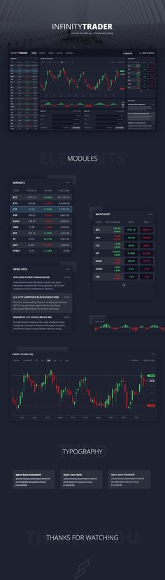 A concept work how an application for trading cryptocurrencies could possibly look like for me. It contains all important features a professional traders needs right in one single screen, but can be customized as it's structured in different modules.