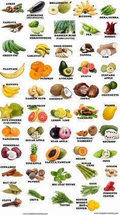 Caribbean Fruits and Vegetables, Trinidad food Fruits And Vegetables Names, List Of Vegetables, Fruit And Veg, Carribean Food, Caribbean Recipes, English Food, Learn English, Trinidad Recipes, Trinidad Food