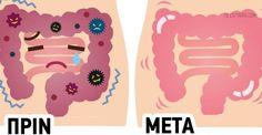 Κάνοντας έναν καθαρισμό του παχέος εντέρου είναι ένας καλός τρόπος για να ξεπλύνετε τις τοξίνες από το σώμα σας και να επαναφέρετε το πεπτικό σας σύστημα σ