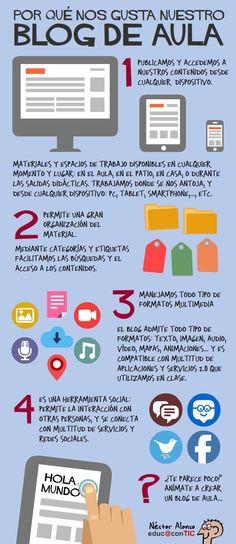 """Hola: Compartimos una infografía sobre el """"Blog en el Aula - 4 Razones para Implementarla con tus Alumnos"""". Un gran saludo. Elaboración: Néstor Alonso - educacontic Enlaces de interés..."""