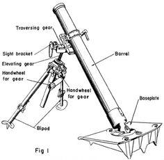 Allied intelligence diagram of a 10 cm NbW 35