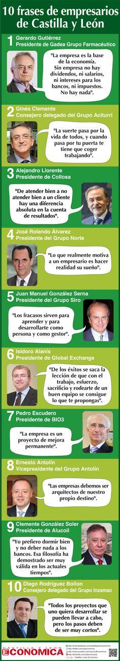 10 frases de empresarios de Castilla y León