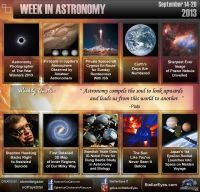ASTRONOMY IN THIS WEEK - SEPTEMBER 14-20, 2013  http://www.stellareyes.com/news/photo-sharing/item/63-this-week-in-astronomy.html