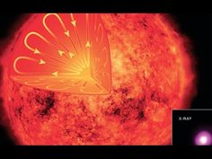 Space Weather, Quake Watch, SunFields | S0 News Sep.16.2016