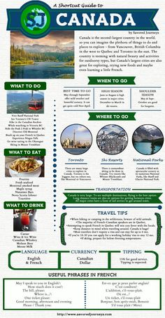 Canada Travel Guide by Savored Journeys