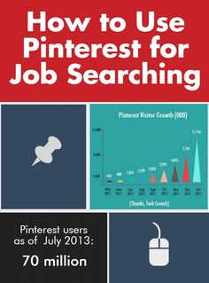 How to Use Pinterest for Job Searching [INFOGRAPHIC]