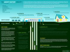 Gravity Battery Illustration