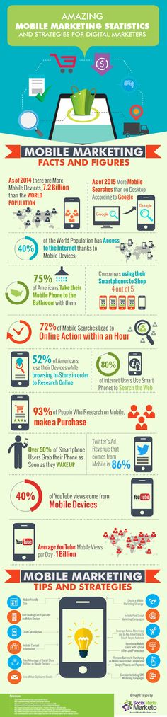 Amazing Mobile Marketing Strategy & Statistics for Digital Marketers #Infographic #mobilemarketing - http://marketinghits.com/blog/amazing-mobile-marketing-strategy-statistics-for-digital-marketers-infographic-mobilemarketing/