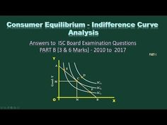 Consumer Equilibrium in terms of IC Analysis -Answer to ISC Board Question