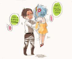 Levi meets Levy :D