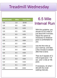 Working Out and Eating In: 10 Miler Training: Week 12 and 13