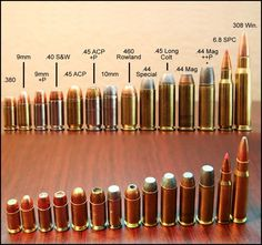 Click through for 58 different charts comparing calibers of pistol and rifle ammunition, via Sub-Silent Suppressors