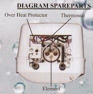 tabel-diagram-spares-and-parts