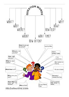 Question words worksheet - Free ESL printable worksheets made by teachers English Writing Skills, English Lessons, French Lessons, Spanish Lessons, English Grammar Worksheets, English Vocabulary, English Classroom, Classroom Language, English Language Learning