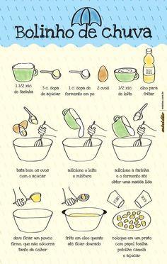 Receitas ilustradas sempre dão aquela vontade gostosinha de cozinhar.