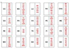 Mapa com as sílabas para a conferência. — SÓ ESCOLA
