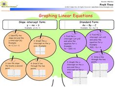 omg!  several downloadable graphic orgainizers for ms and hs math.  files downloaded are jpeg images.