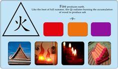 Fire element!
