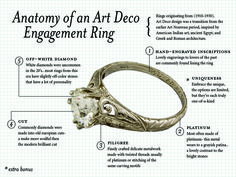 Anatomy of an art deco engagement ring an # engagement ring - Anatomy of an art deco engagement ring - Art Deco Wedding Rings, Art Deco Ring, Wedding Jewelry, Antique Engagement Rings, Engagement Jewelry, Grandmother Jewelry, The Bling Ring, Perfect Engagement Ring, 1920s Engagement Ring
