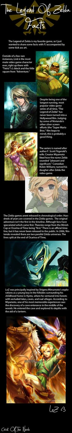 "Zelda Facts - of course the timeline has been more or less sorted out via ""Hyrule Historia"" (which I have yet to get boo hoo)"