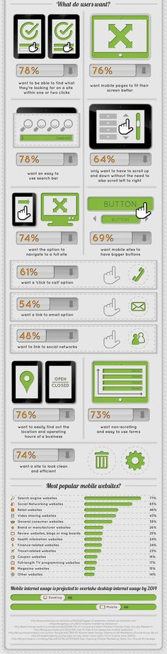 The Importance of #Mobile #Web #Design - With the explosion in popularity of smartphones and other mobile devices in recent years, the importance of mobile web design is becoming more and more obvious every day. During the last year there were 91.4 million smartphones in the United States alone, and worldwide, there are over 1 billion smartphones in circulation.