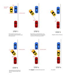 Tips on parallel parking - Parallel Parking Hack (Taught to me by a bus driver) . - Before After DIY Simple Life Hacks, Useful Life Hacks, 1000 Lifehacks, Driving Tips, Ideias Diy, Car Hacks, Tips & Tricks, Bus Driver, Kitchen Hacks