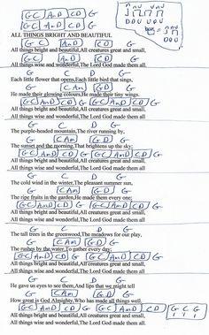Jesus Loves Me (Hymn) Guitar Chord Chart in G Major
